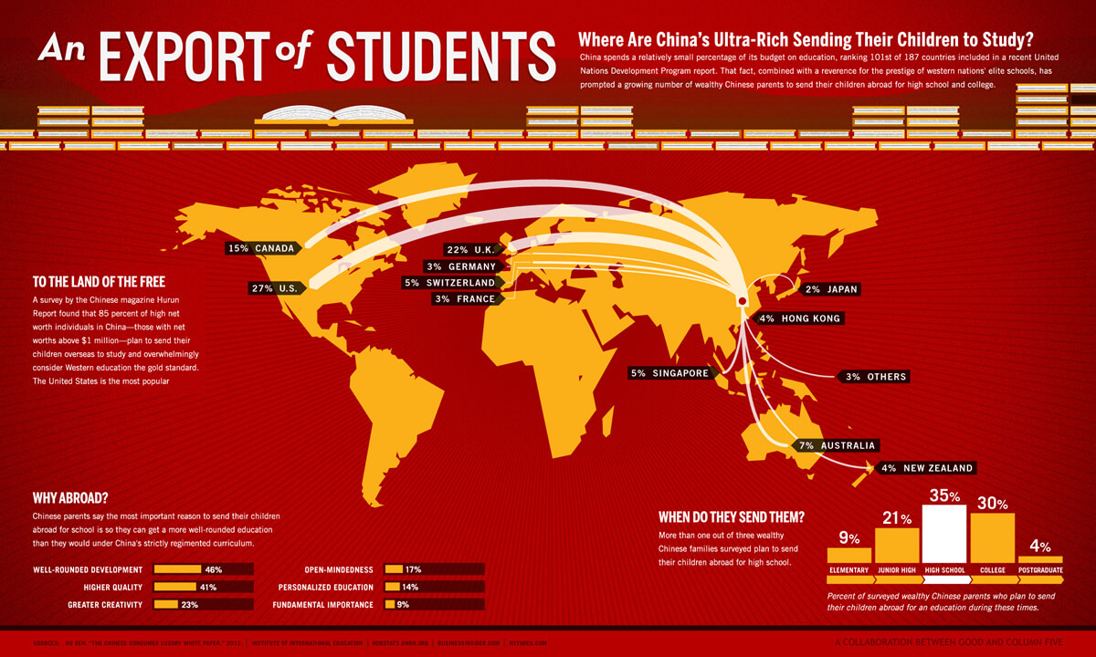 Tibet A Taboo Discussion On Campuses