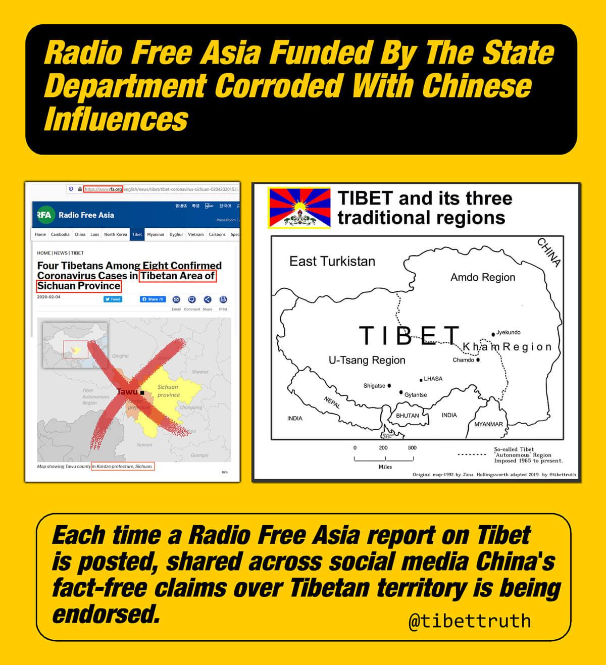 Radio Free Asia's Tibetan Service Endorsing Chinese Claims On Tibet